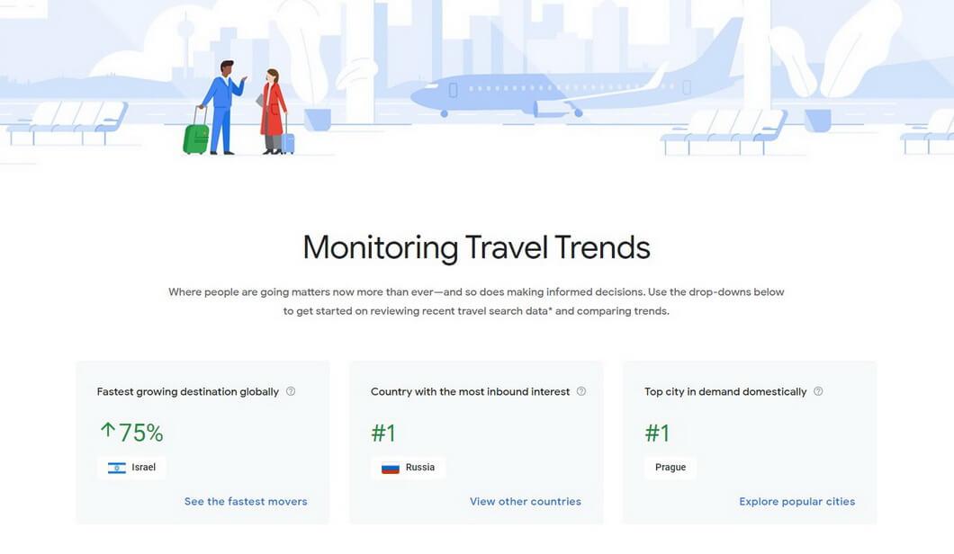 Бесплатные инструменты Google для туризма и гостеприимства